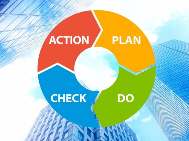 業務効率化に伴う「業務改善」